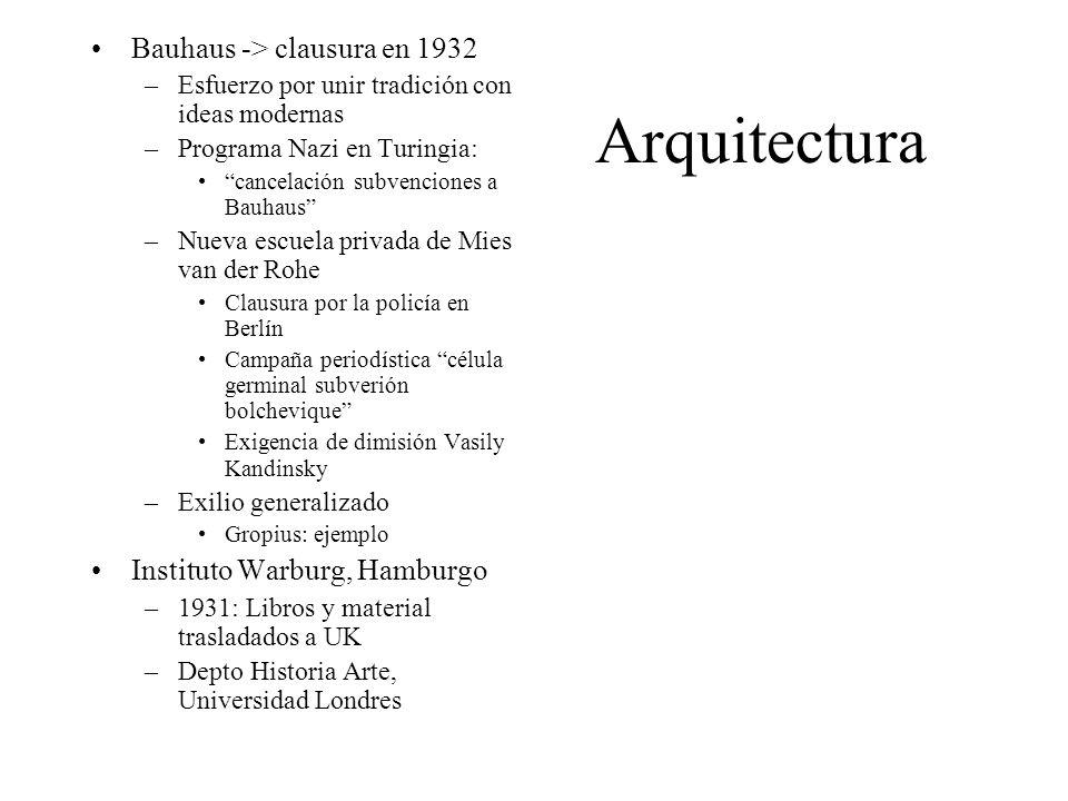 Arquitectura Bauhaus -> clausura en 1932