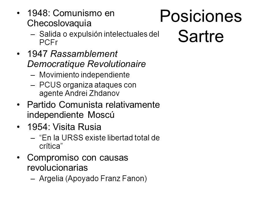 Posiciones Sartre 1948: Comunismo en Checoslovaquia