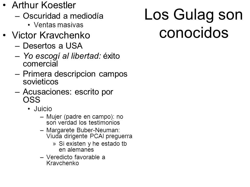 Los Gulag son conocidos