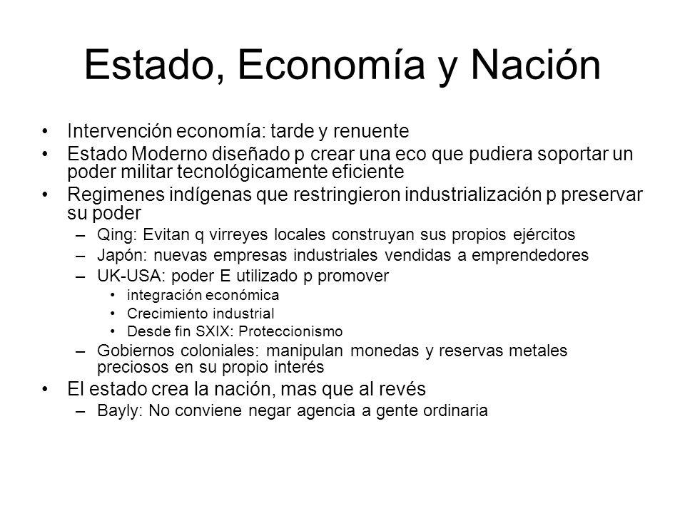 Estado, Economía y Nación