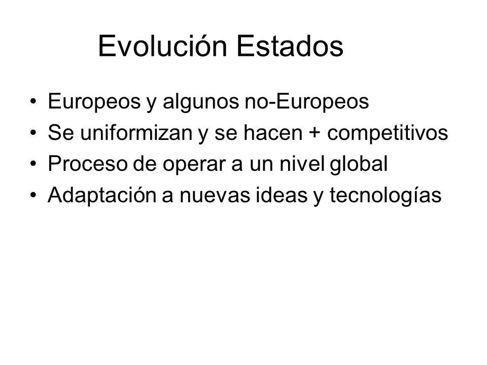 Evolución Estados Europeos y algunos no-Europeos