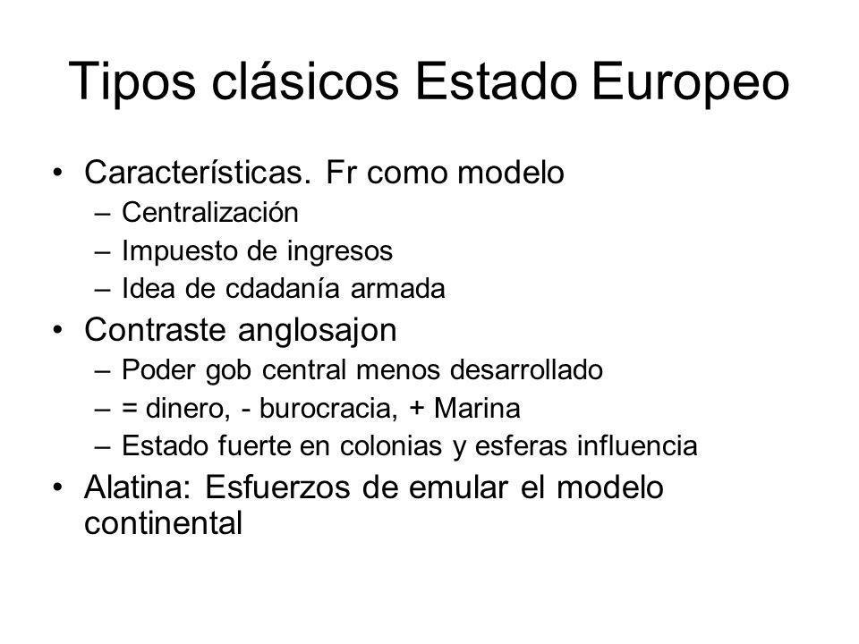 Tipos clásicos Estado Europeo