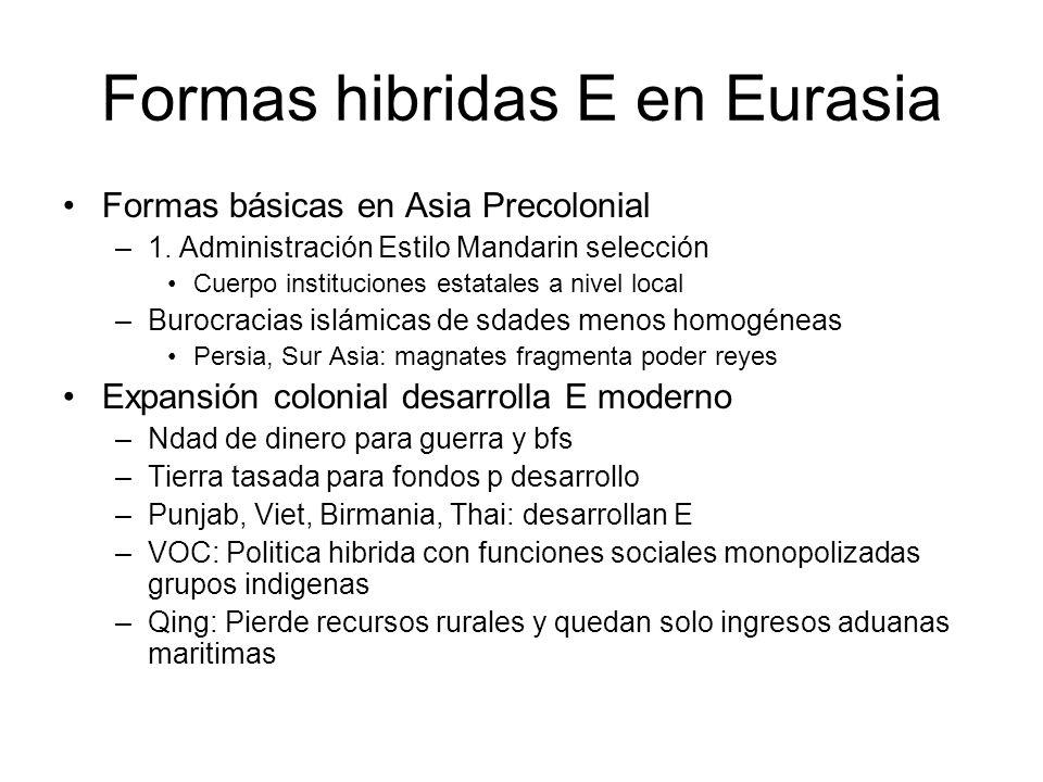 Formas hibridas E en Eurasia