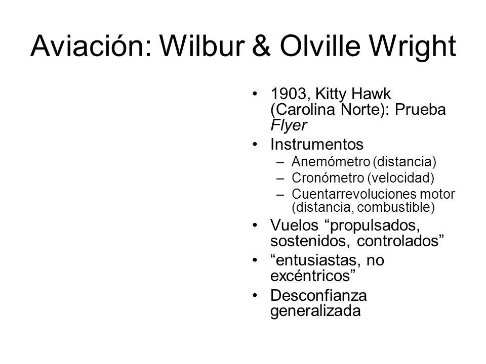 Aviación: Wilbur & Olville Wright