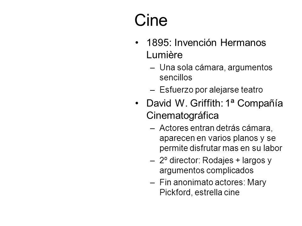 Cine 1895: Invención Hermanos Lumière