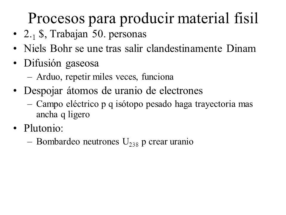 Procesos para producir material fisil