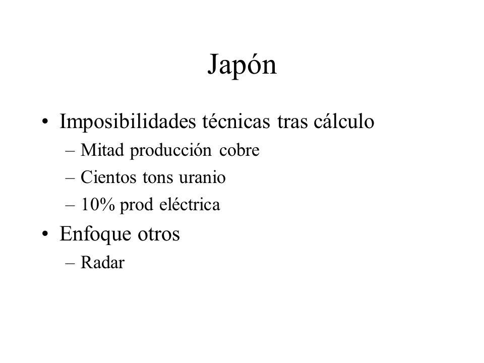 Japón Imposibilidades técnicas tras cálculo Enfoque otros