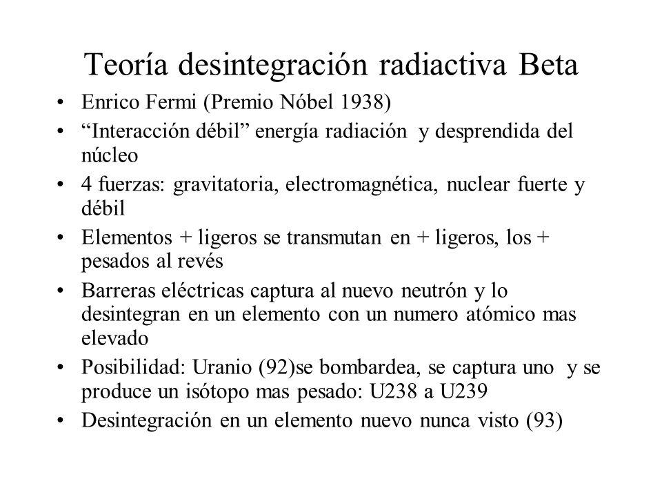 Teoría desintegración radiactiva Beta