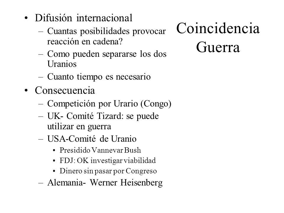 Coincidencia Guerra Difusión internacional Consecuencia