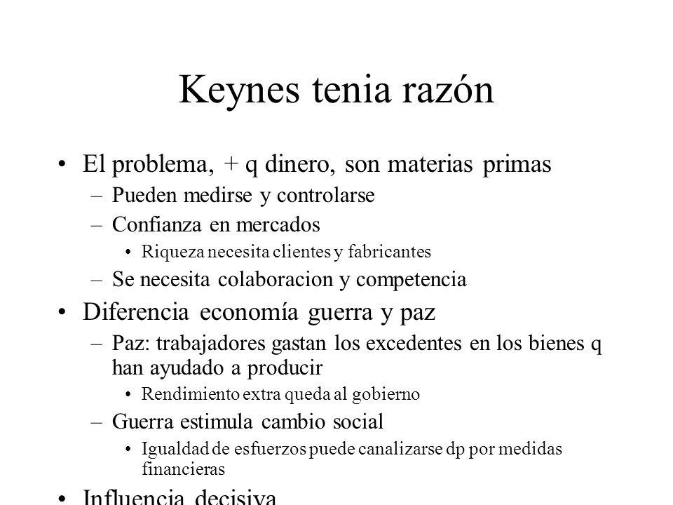 Keynes tenia razón El problema, + q dinero, son materias primas