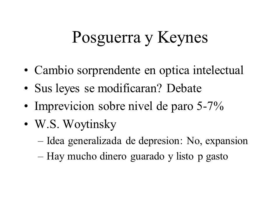 Posguerra y Keynes Cambio sorprendente en optica intelectual