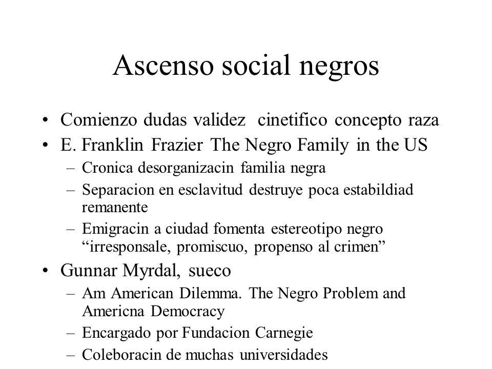 Ascenso social negros Comienzo dudas validez cinetifico concepto raza