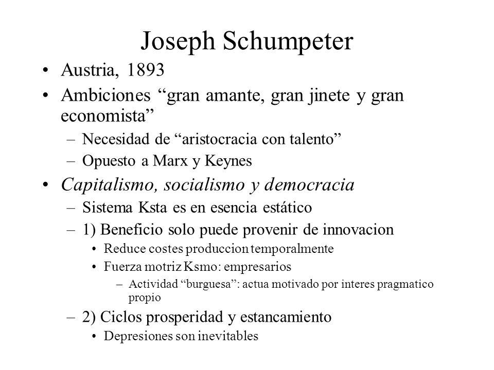 Joseph Schumpeter Austria, 1893