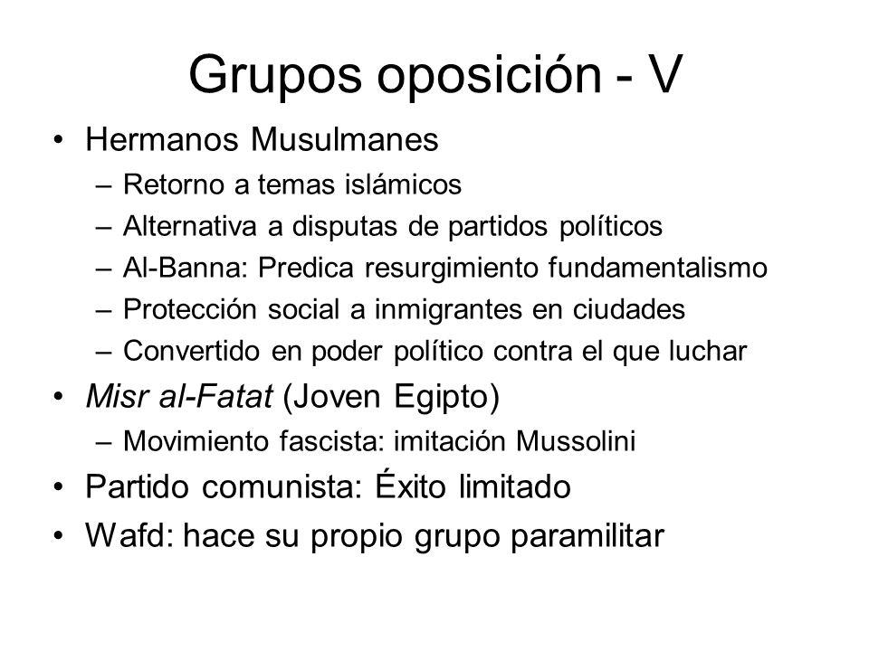 Grupos oposición - V Hermanos Musulmanes Misr al-Fatat (Joven Egipto)