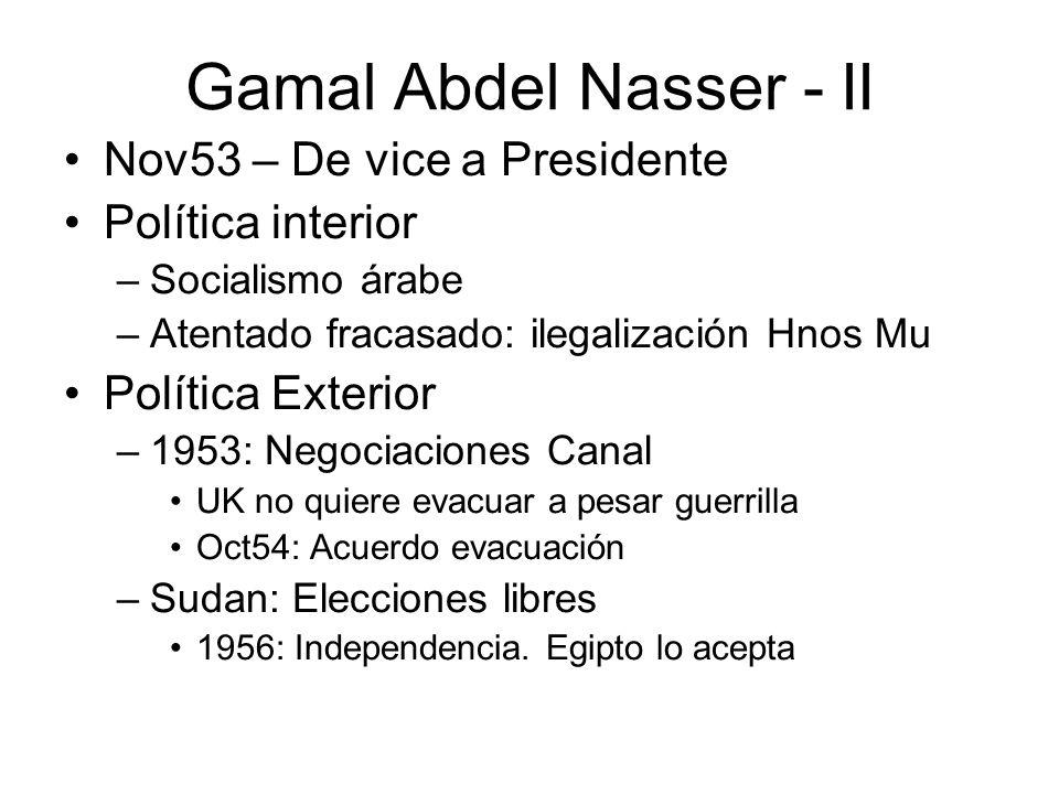 Gamal Abdel Nasser - II Nov53 – De vice a Presidente Política interior