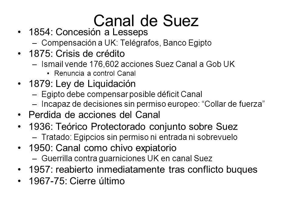 Canal de Suez 1854: Concesión a Lesseps 1875: Crisis de crédito