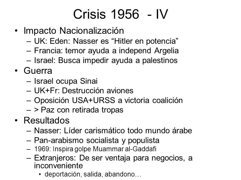Crisis 1956 - IV Impacto Nacionalización Guerra Resultados