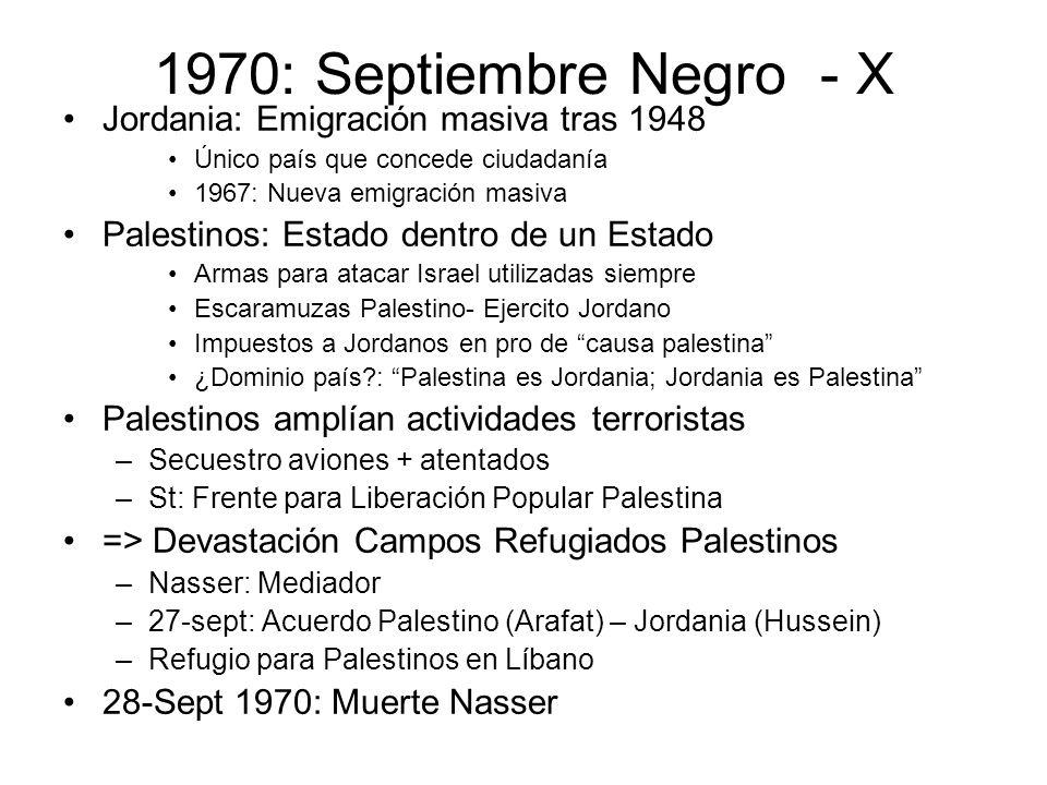 1970: Septiembre Negro - X Jordania: Emigración masiva tras 1948
