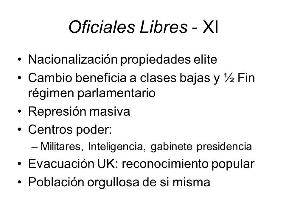 Oficiales Libres - XI Nacionalización propiedades elite