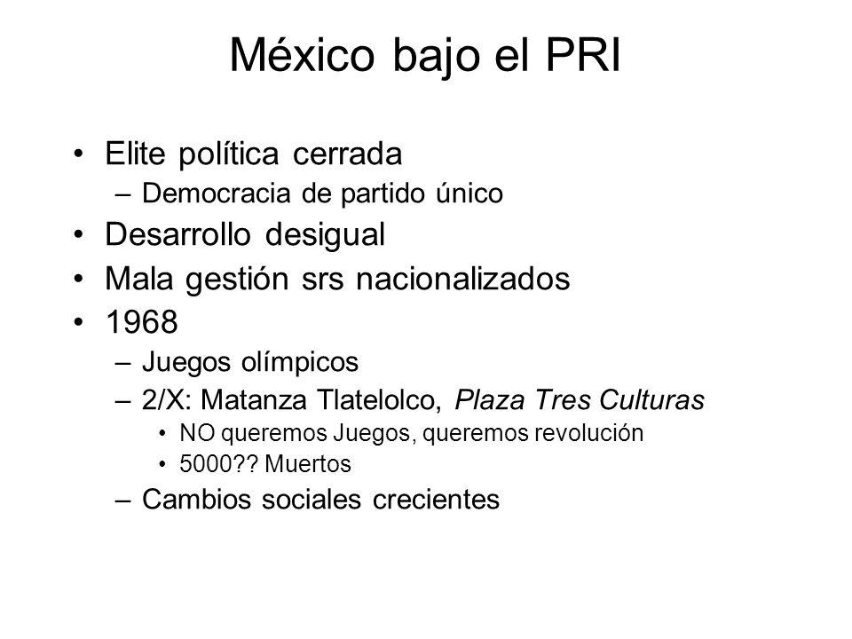 México bajo el PRI Elite política cerrada Desarrollo desigual
