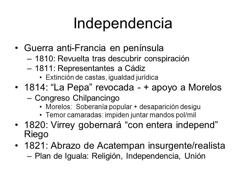 Independencia Guerra anti-Francia en península