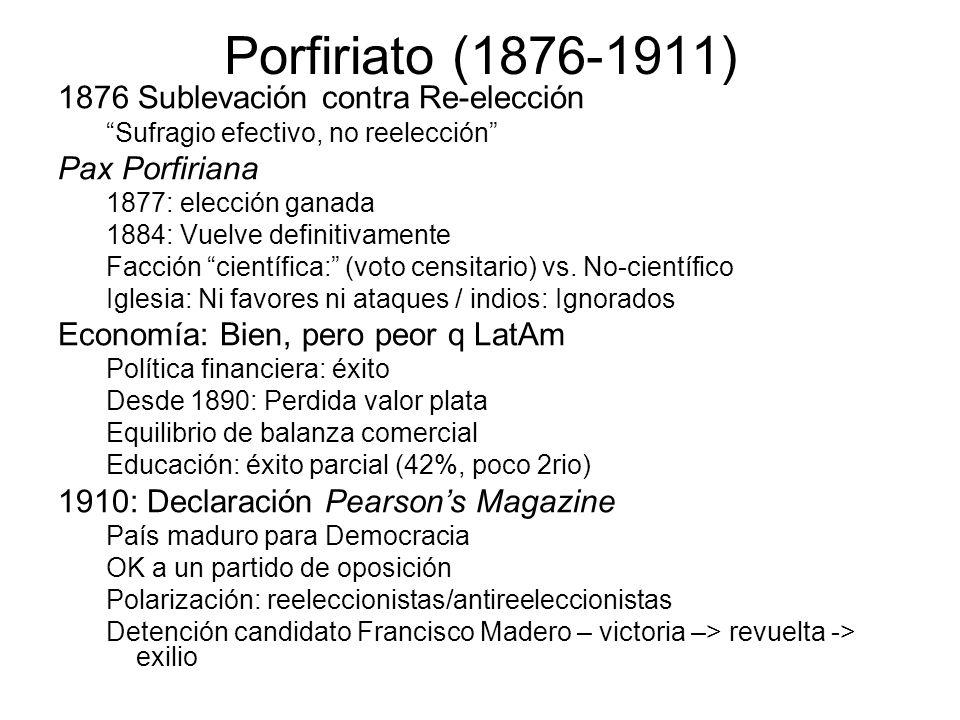 Porfiriato (1876-1911) 1876 Sublevación contra Re-elección