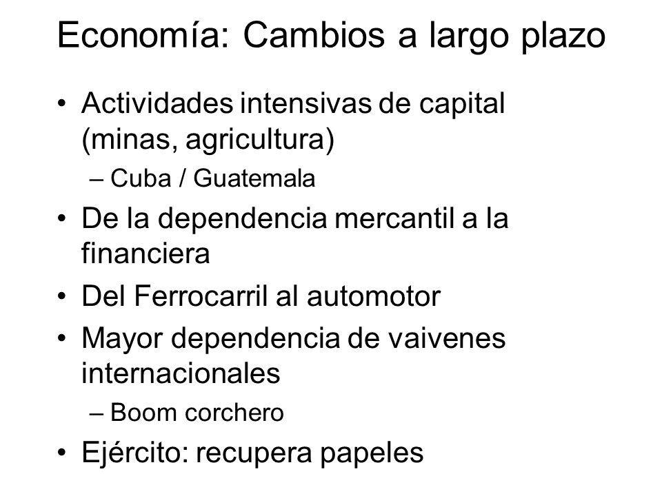 Economía: Cambios a largo plazo