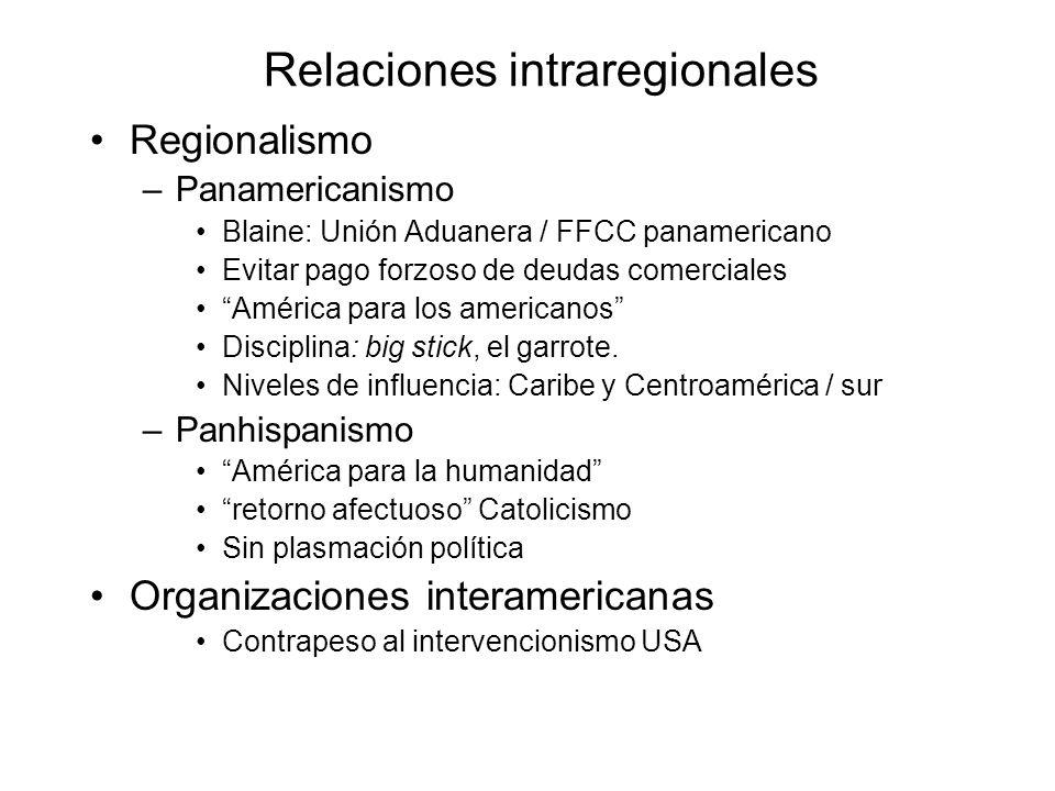Relaciones intraregionales