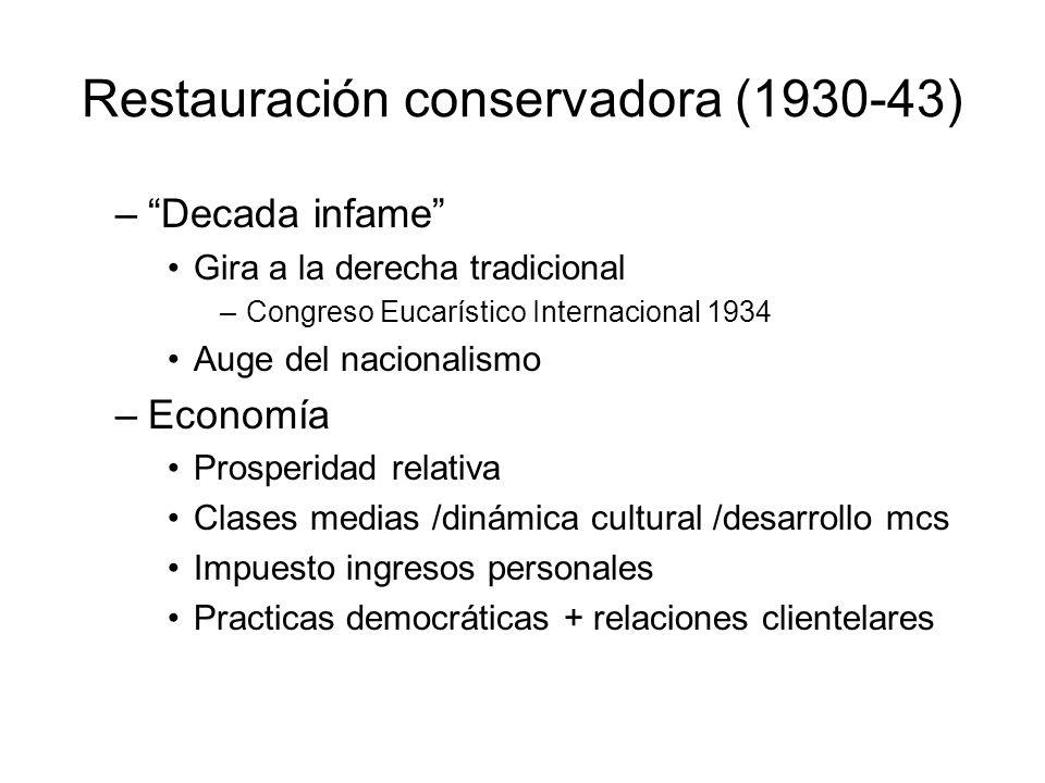 Restauración conservadora (1930-43)