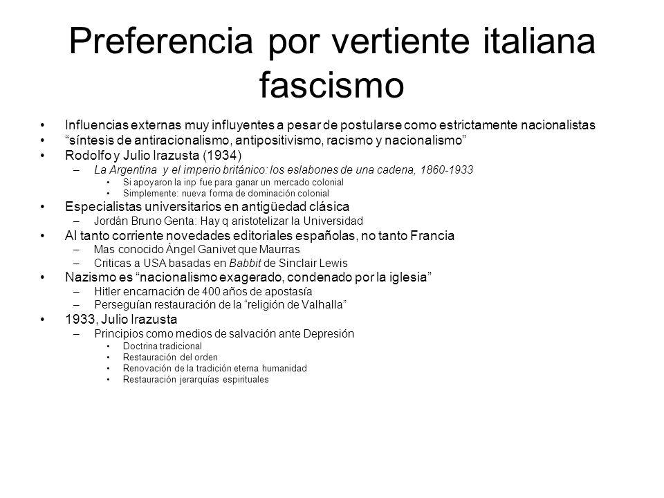 Preferencia por vertiente italiana fascismo