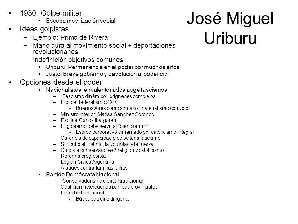 José Miguel Uriburu 1930: Golpe militar Ideas golpistas