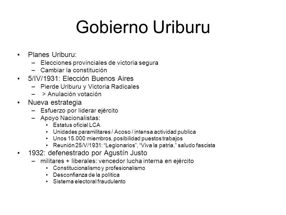 Gobierno Uriburu Planes Uriburu: 5/IV/1931: Elección Buenos Aires