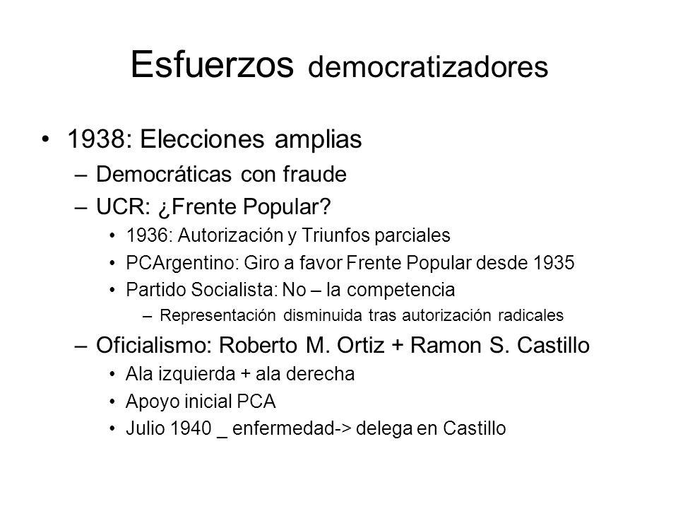 Esfuerzos democratizadores