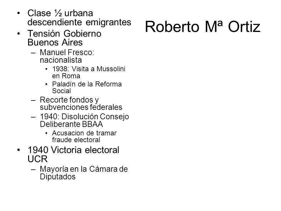 Roberto Mª Ortiz Clase ½ urbana descendiente emigrantes