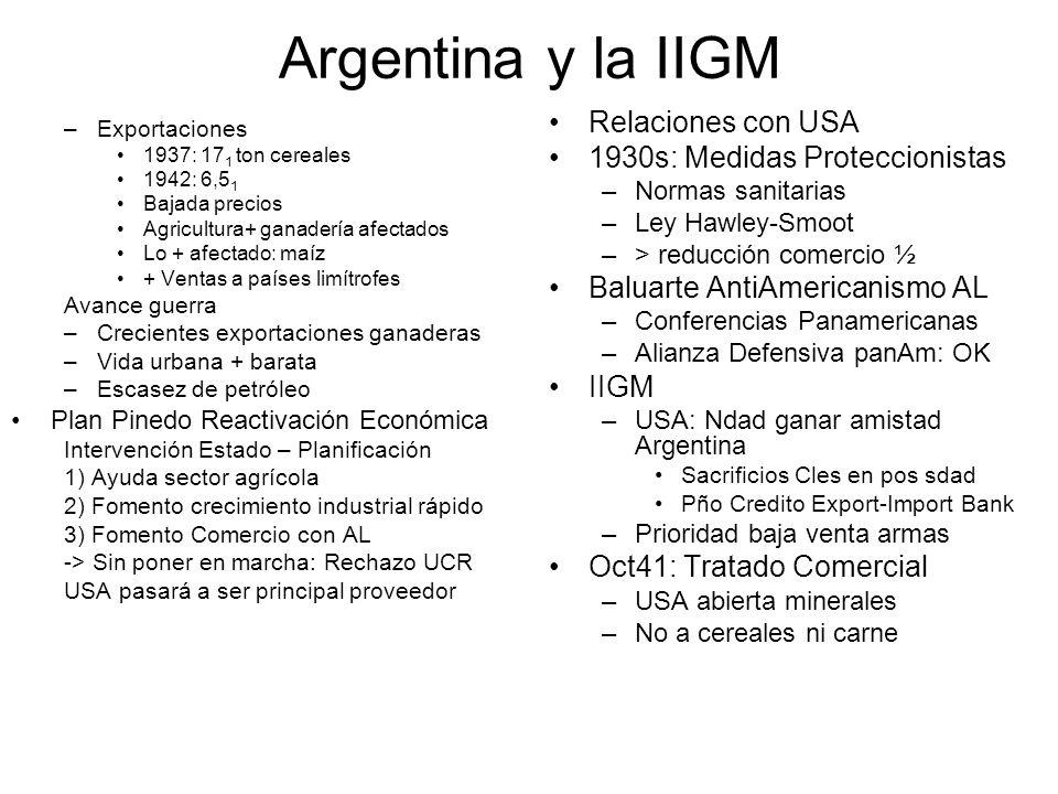 Argentina y la IIGM Relaciones con USA 1930s: Medidas Proteccionistas
