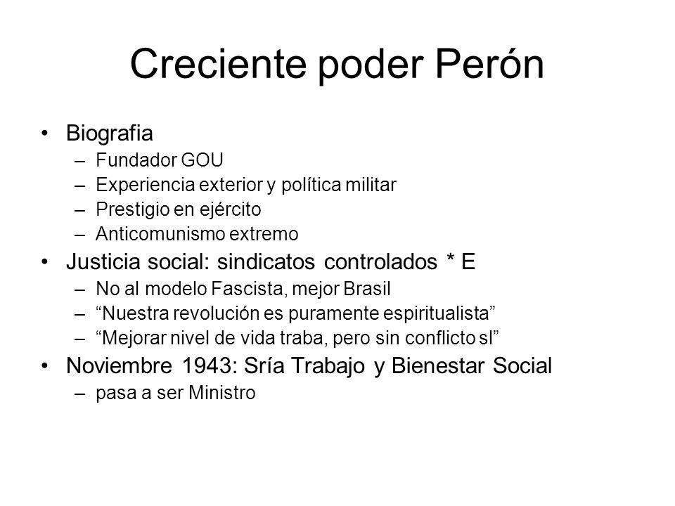 Creciente poder Perón Biografia
