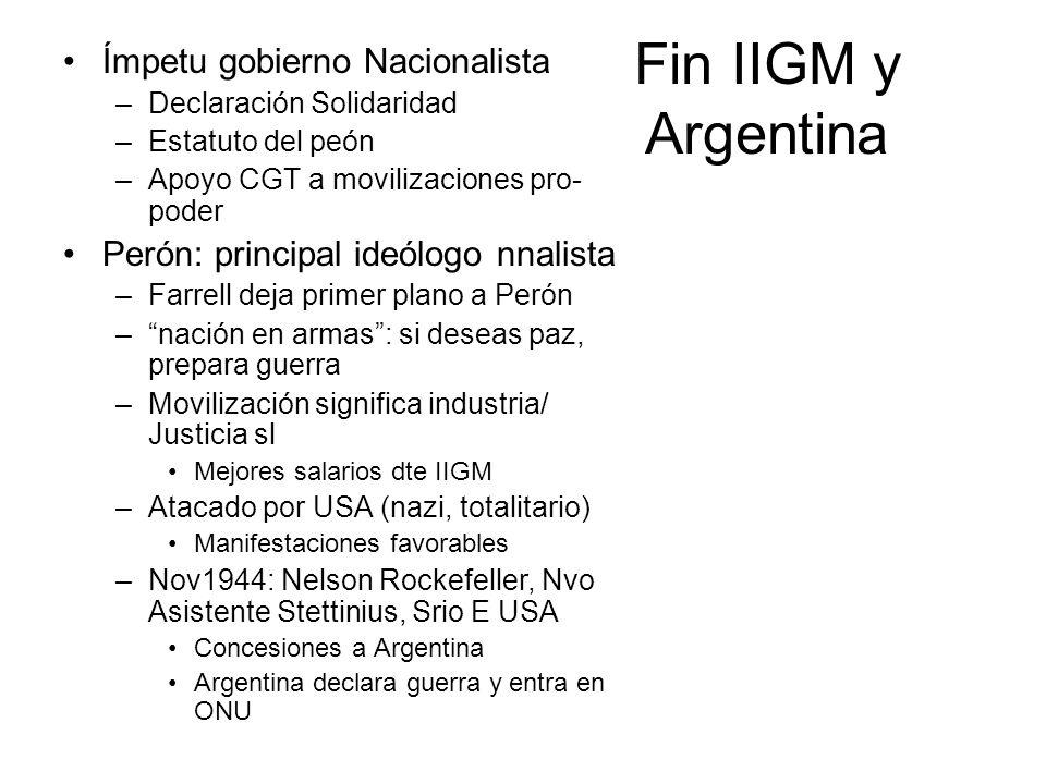Fin IIGM y Argentina Ímpetu gobierno Nacionalista