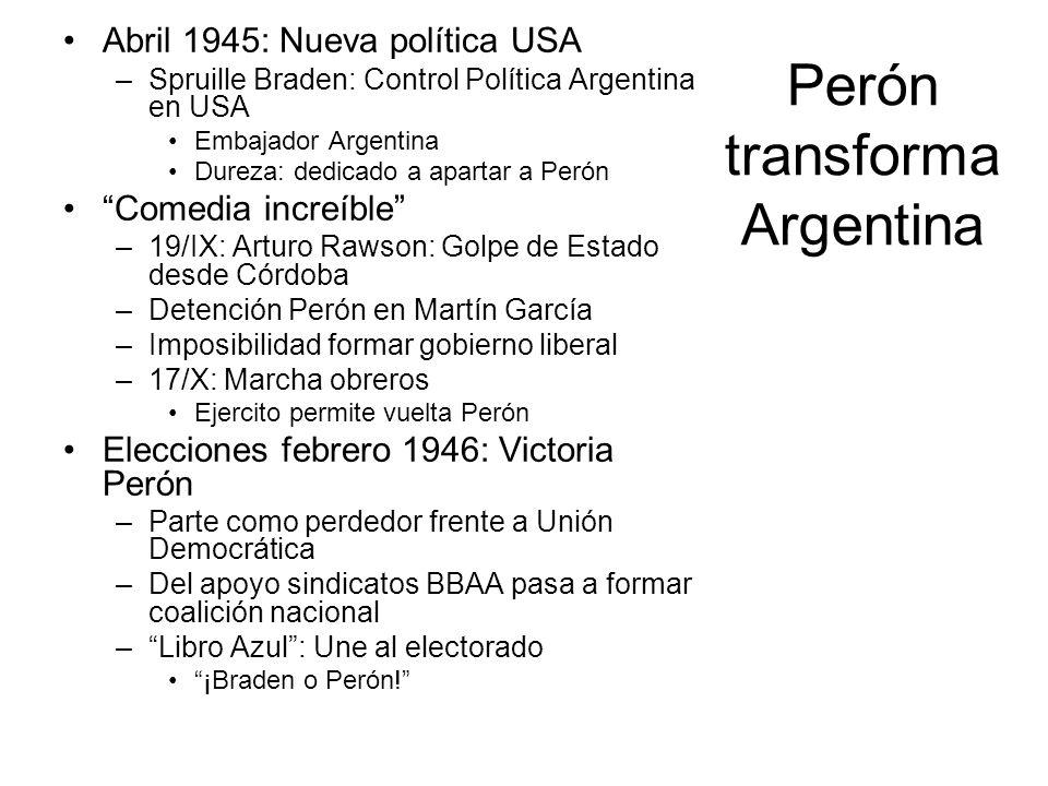 Perón transforma Argentina