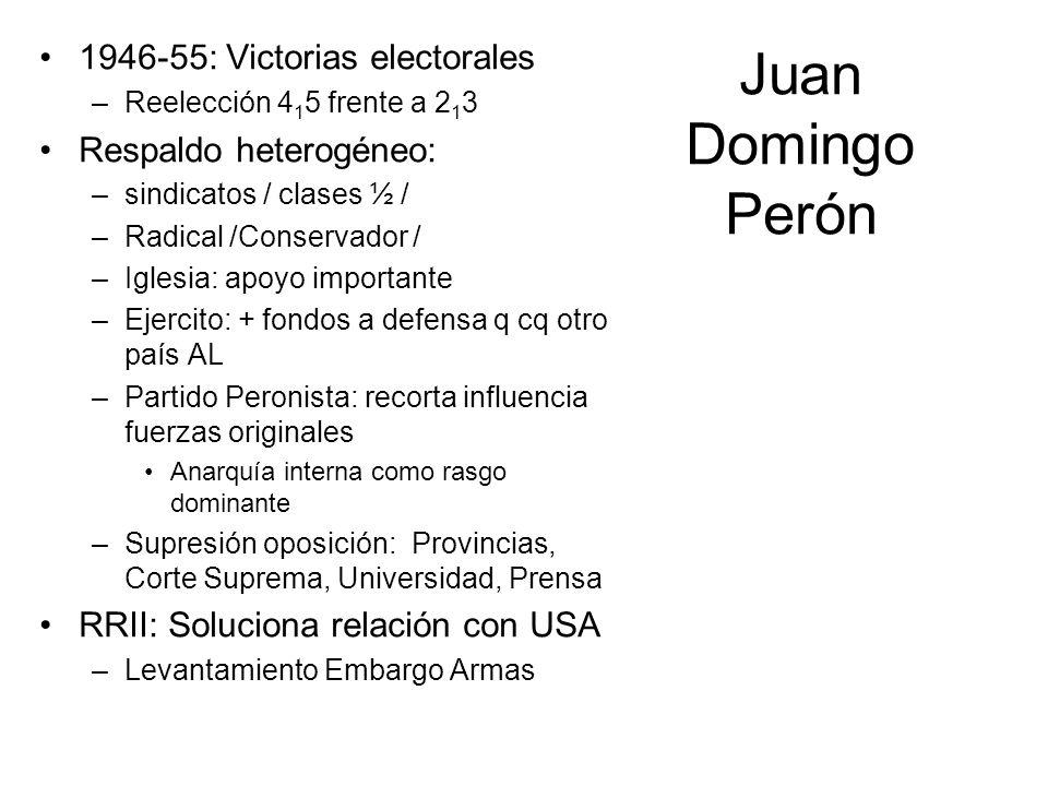 Juan Domingo Perón 1946-55: Victorias electorales