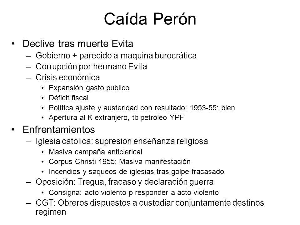 Caída Perón Declive tras muerte Evita Enfrentamientos