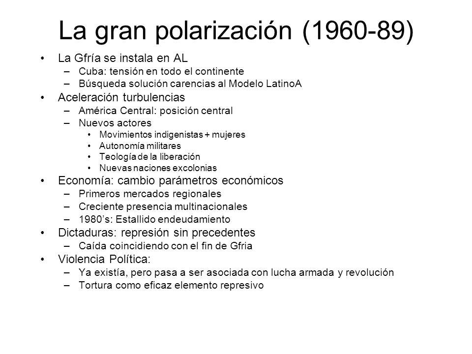 La gran polarización (1960-89)