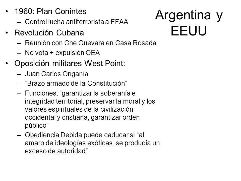 Argentina y EEUU 1960: Plan Conintes Revolución Cubana