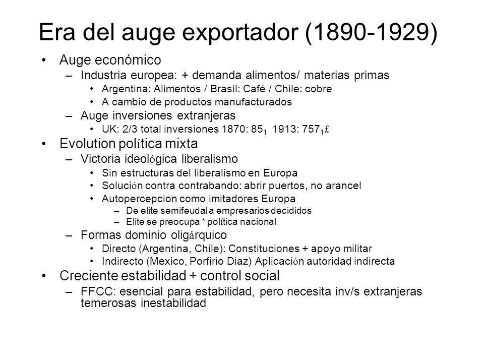 Era del auge exportador (1890-1929)