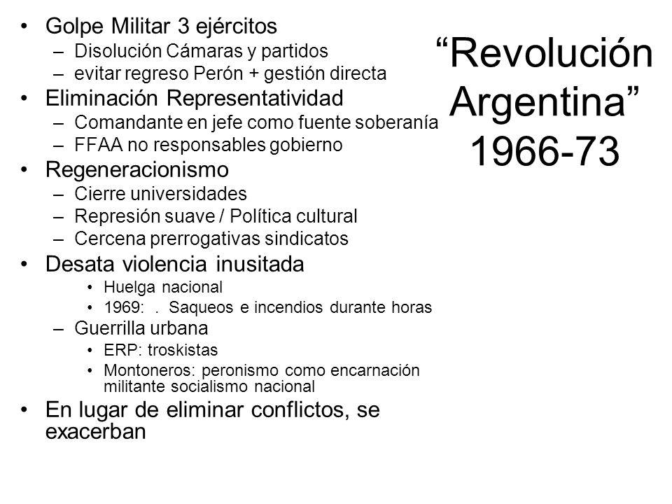Revolución Argentina 1966-73
