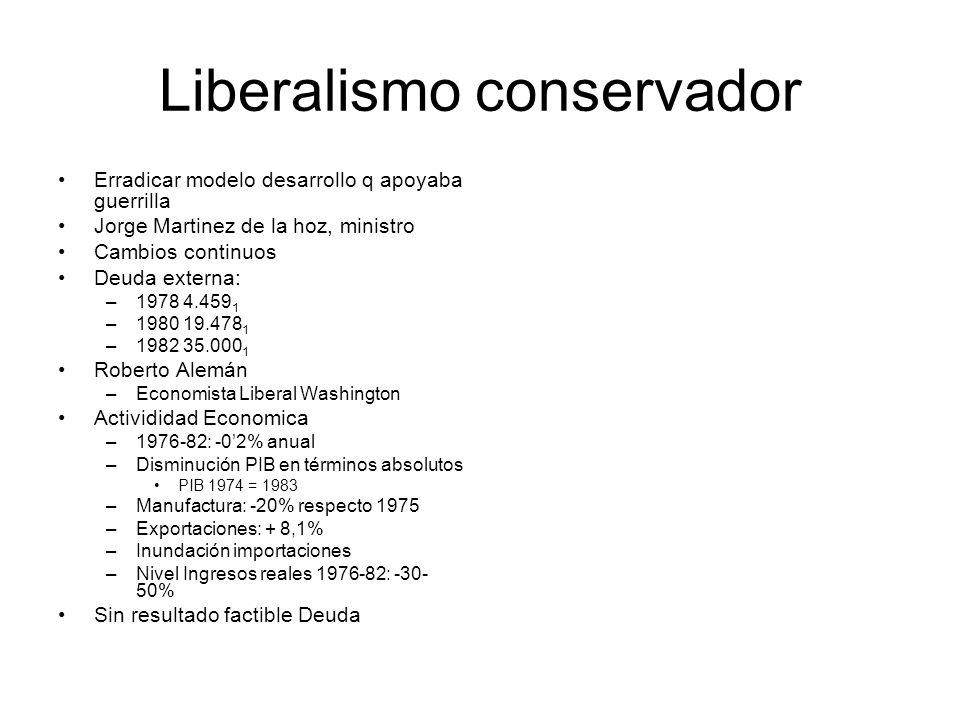 Liberalismo conservador