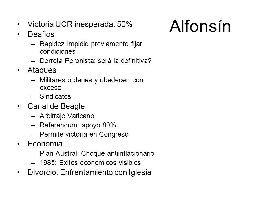Alfonsín Victoria UCR inesperada: 50% Deafios Ataques Canal de Beagle