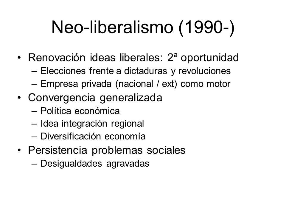 Neo-liberalismo (1990-) Renovación ideas liberales: 2ª oportunidad