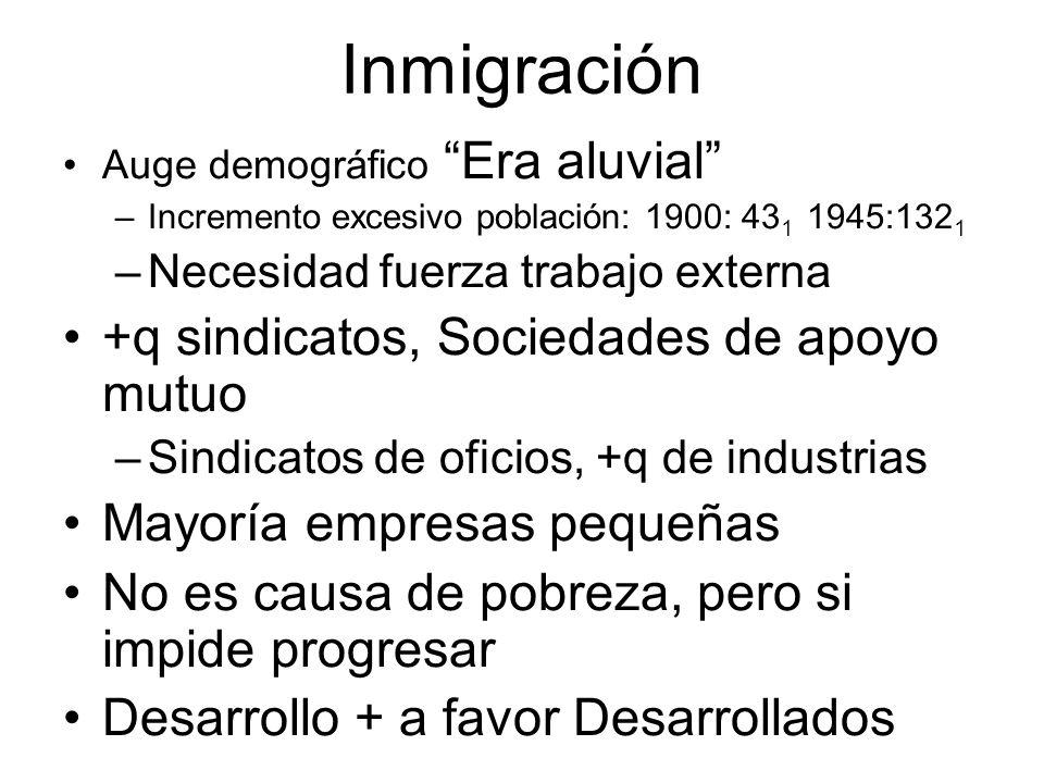 Inmigración +q sindicatos, Sociedades de apoyo mutuo