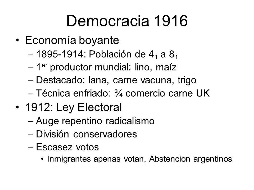 Democracia 1916 Economía boyante 1912: Ley Electoral