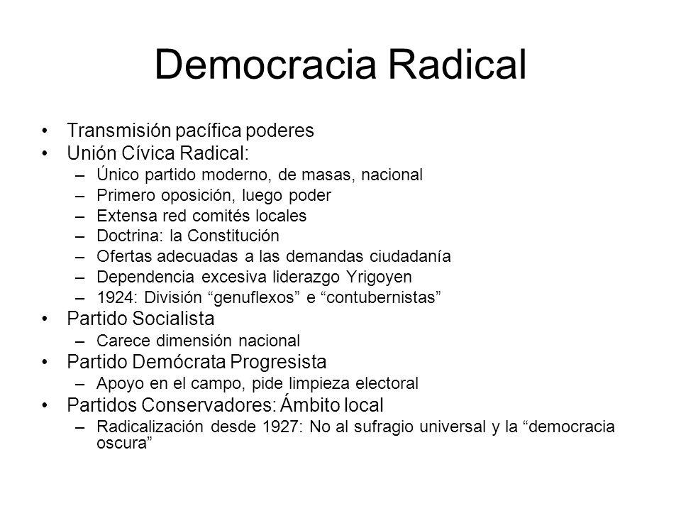 Democracia Radical Transmisión pacífica poderes Unión Cívica Radical: